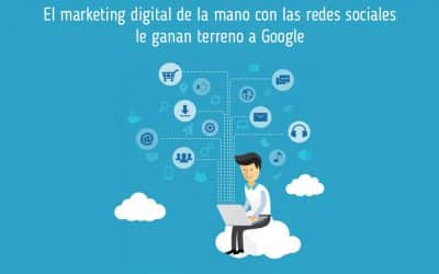 Marketing digital de la mano con las redes sociales le ganan terreno a Google