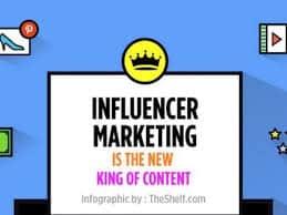 Influencer Marketing. Eficiencia comercial.